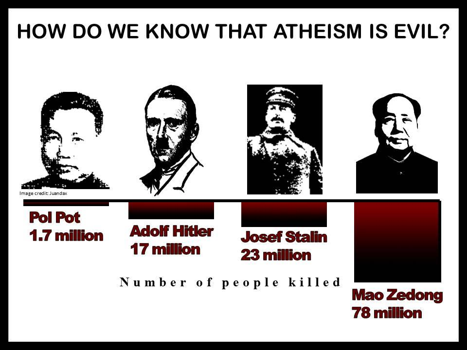 an analysis of atheism as the right It's easy to prove the impossibility of atheism, but in this video author mike robinson utilizes the concept of 'analysis' to demonstrate god must exist and atheism is not possible.